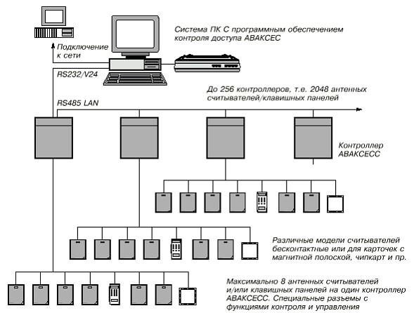 Схема анализ политической партии россии