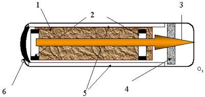 Нестехиометрические твердые оксиды - новые vатериалы современной техники