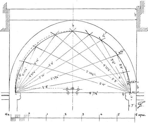Очертание арок во Владимиро-Суздальском зодчестве XII века