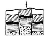 Основные физико-механические свойства горных пород, необходимые для проектирования и строительства