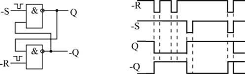 1.1.1 Схема триггенрной ячейки.gif