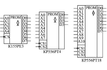 3.1 Примеры микросхем ППЗУ отечественного производства.gif