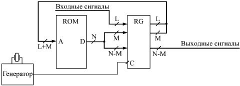 4.1 Примеры микросхем ППЗУ отечественного производства.gif