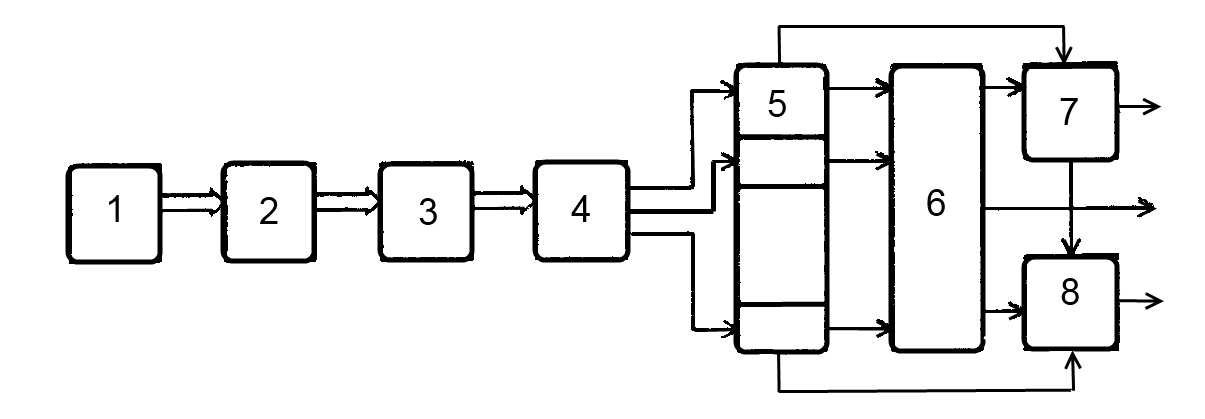 Модель тракта прослушивания гидроакустических сигналов