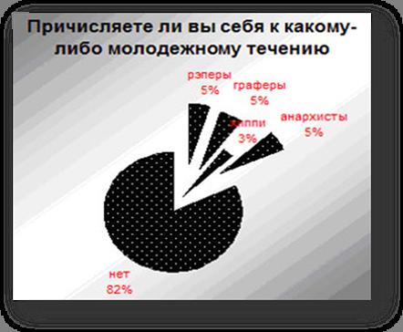 Описание: http://www.den-za-dnem.ru/img/baik.jpg