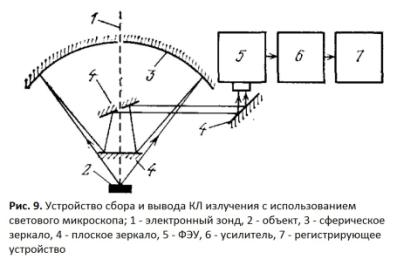 Описание: E:\Денис\3 курс 2 семестр\курсовая\картинки\рис9.JPG