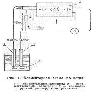Элементарная схема рХ-метра