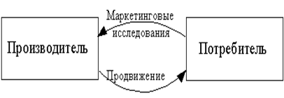 Описание: C:\Documents and Settings\Komp\Мои документы\image004.gif