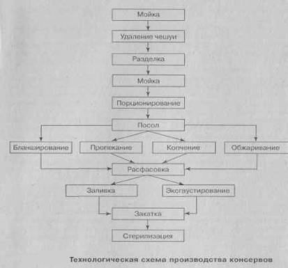 http://www.znaytovar.ru/images/11/1-78.jpg