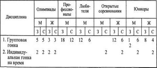 http://www.trek.org.ru/images/site/velosport-2.jpg