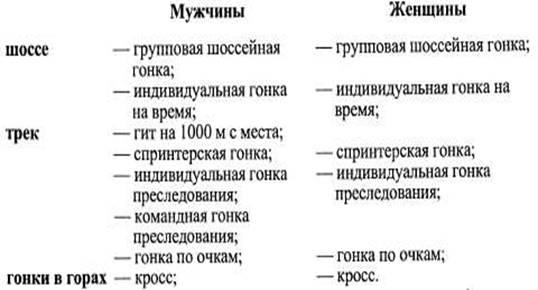 http://www.trek.org.ru/images/site/velosport-3.jpg