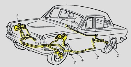 Описание: Схема тормозной системы