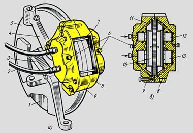 Описание: Колесный дисковый тормозной механизм