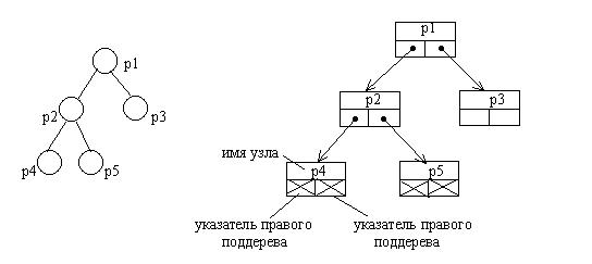 Описание: pic4_4.gif (3750 bytes)