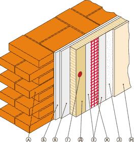 Описание: Теплоизоляция фасадов системой Текс-Колор