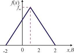 Рис 1 Пример 1