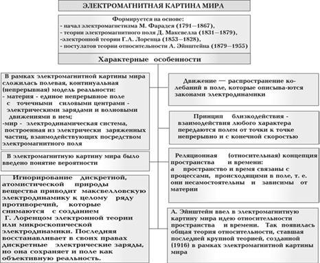 Описание: http://www.milogiya.narod.ru/23/kse14-3.gif