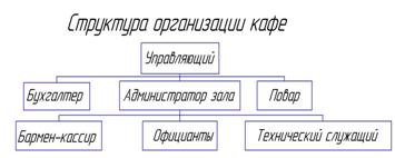 Описание: C:\Documents and Settings\Admin\Рабочий стол\ScreenHunter_007.bmp