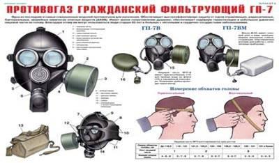 Описание: противогаз гражданский фильтрующий ГП-7
