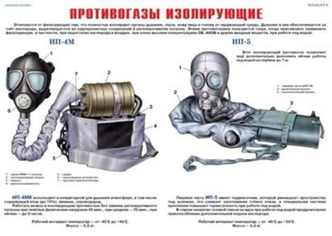 Описание: противогазы изолирующие ИП-4М, ИП-4МК