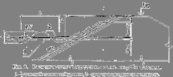 Описание: Расчётная схема к определению отметки гребня плотины