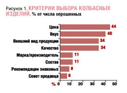 http://img.advertology.ru/aimages/2007/03/13/fo1.gif