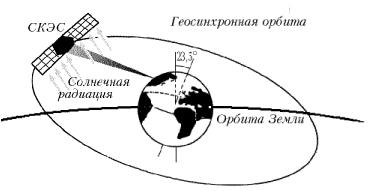 Принципиальная схема СКЭС