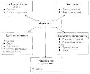 Описание: C:\Documents and Settings\Adm\Рабочий стол\4.jpg