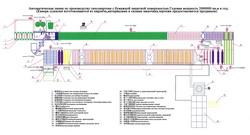 Линия по производству гипсокартона
