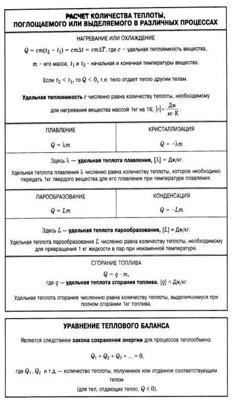 Описание: molecular7.jpg