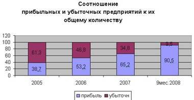 http://www.admin.orenburg.ru/images/ec10.jpg