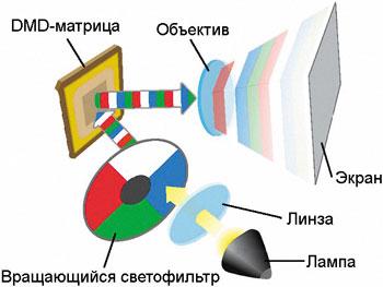 http://www.compress.ru/Archive/CP/2007/10/22/v2.jpg