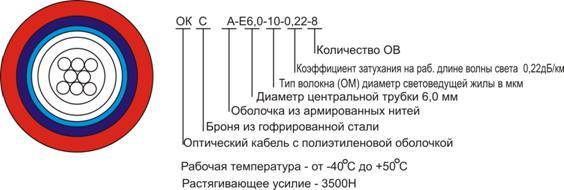 Описание: C:\Users\Kola\Desktop\линейные сооружения\рис\ОКСА.jpg
