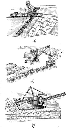 Рис. 8. Разработка глины: а—многоковшовым экскаватором, б—одноковшовым экскаватором, в — роторным экскаватором