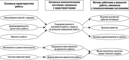 http://www.hr-portal.ru/img/art/765_SK_1_1.jpg