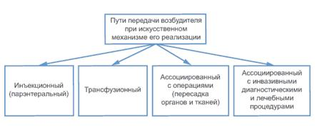 Описание: http://spid.ru/03/pic/030202.gif