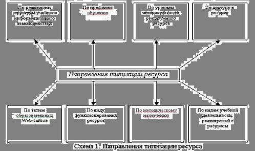 http://images.humanities.edu.ru/pubs/2004/12/04/0000075149/image55.gif
