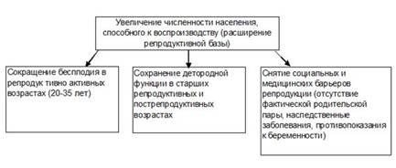 Описание: http://www.demoscope.ru/weekly/2010/0409/img/a_graf05.jpg