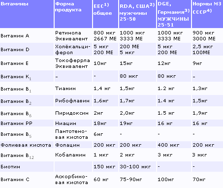 http://www.dsm.com/en_US/images/dnpru/hnh_food_index_addinfo_1.gif