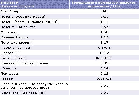 http://www.dsm.com/en_US/images/dnpru/hnh_food_index_addinfo_3.gif