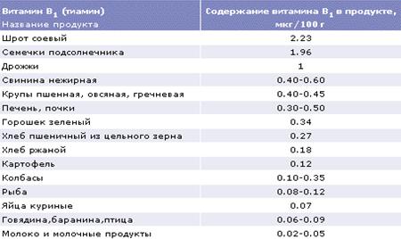 http://www.dsm.com/en_US/images/dnpru/hnh_food_index_addinfo_8.gif