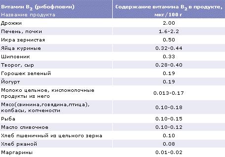 http://www.dsm.com/en_US/images/dnpru/hnh_food_index_addinfo_9.gif