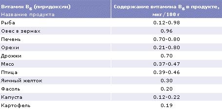http://www.dsm.com/en_US/images/dnpru/hnh_food_index_addinfo_11.gif