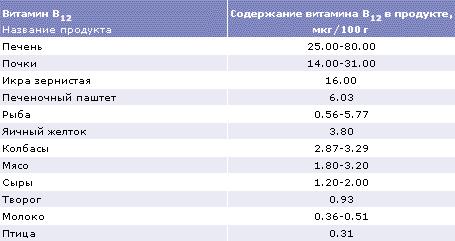 http://www.dsm.com/en_US/images/dnpru/hnh_food_index_addinfo_15.gif