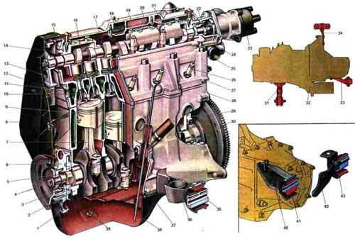 Двигатель (продольный разрез)