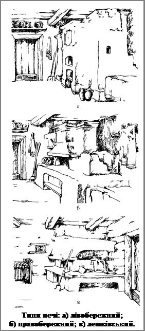 Подпись: Типи печі: а) лівобережний; б) правобережний; в) лемківський.