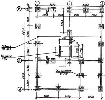 Примерный план фундамента свайного для летнего садового дома (стены деревянные)