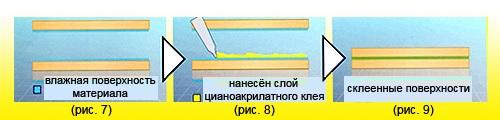 Однокомпонентные реакционные клеи UHU