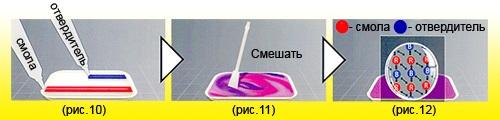 Двухкомпонентные реакционные клеи UHU