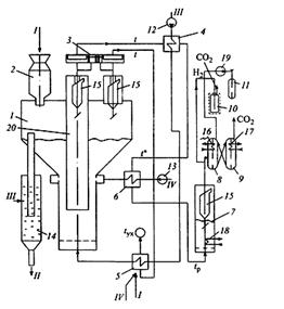 Принципиальная технологическая схема производства водорода из углей